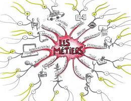 Các danh từ chỉ nghề nghiệp trong tiếng Pháp - Học tiếng Pháp online