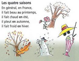 Nói về thời gian bằng tiếng Pháp: Thứ, ngày tháng và các mùa - Học tiếng Pháp online
