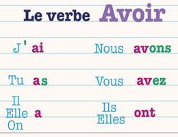 Cách chia động từ avoir trong tiếng Pháp - Học tiếng Pháp online