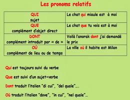 Đại từ quan hệ trong tiếng Pháp: Đại từ quan hệ đơn - Học tiếng Pháp online