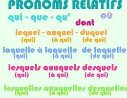 Đại từ quan hệ trong tiếng Pháp: Đại từ quan hệ kép - Học tiếng Pháp online