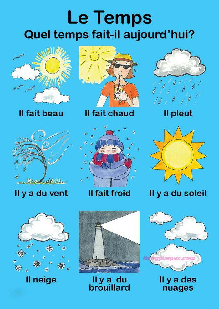 Hỏi và nói về thời tiết bằng tiếng Pháp - Học tiếng Pháp online