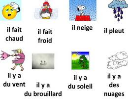 Cách sử dụng il y a và C'est trong tiếng Pháp và ví dụ - Học tiếng Pháp online
