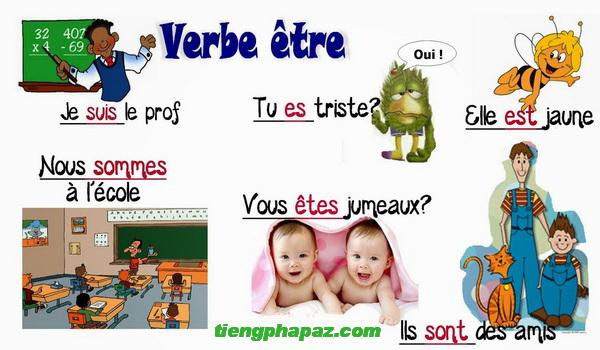 Cách chia động từ être trong tiếng Pháp - Học tiếng Pháp online