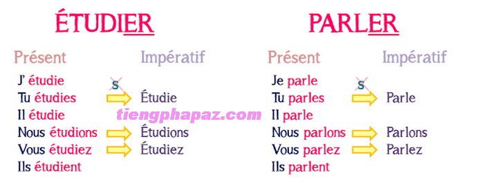 Cách chia động từ đuôi er và động từ aller ở thức mệnh lệnh - Học tiếng Pháp online