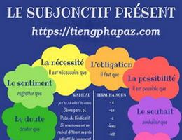 Cách giả định trong tiếng Pháp ở thì hiện tại và quá khứ - Học tiếng Pháp online