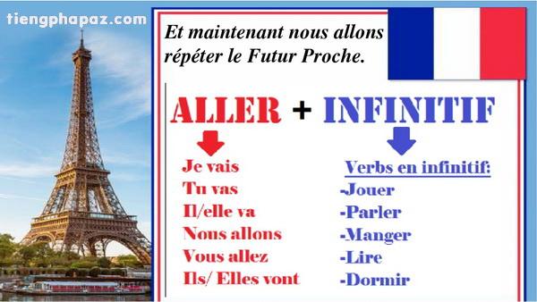 Thì tương lai gần trong tiếng Pháp - Học tiếng Pháp online