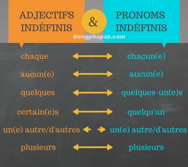 Tính từ không xác định và đại từ không xác định trong tiếng Pháp - Học tiếng Pháp online